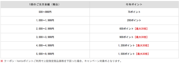 1401-honto-sale-all30_01.png