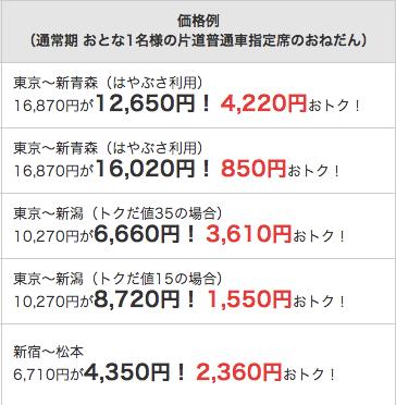 JR東日本 えきねっとトクだ値 料金例